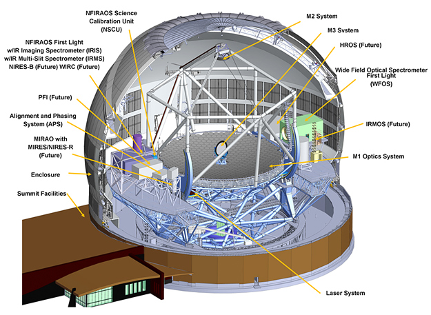 Le plus grand t lescope du monde sera construit hawa for Miroir de telescope