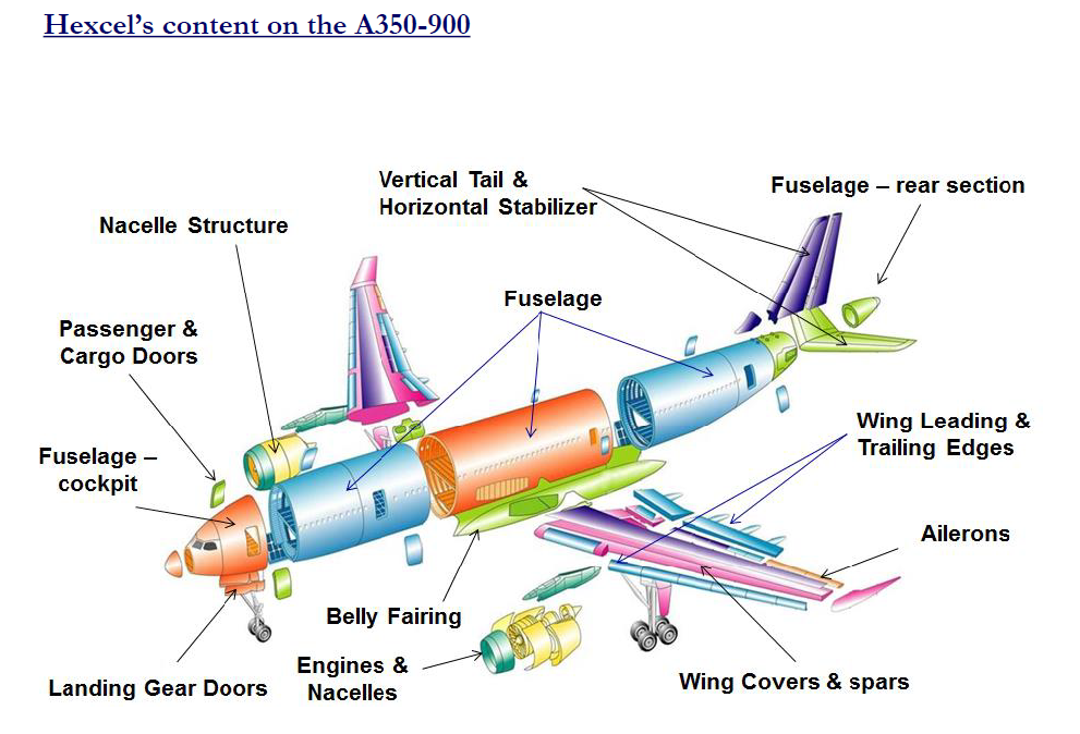 L A350 Xwb Premier Airbus Avec Plus De 50 De  posites together with 3d Printed Jet Aircraft Video in addition Ship Propellers Blades together with Waste Heat Recovery An Old Theory Finds New Life But Will It Work For Every Trucking Application furthermore Truck Drivers Senior. on 3d aircraft components