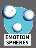 Emotion Spheres