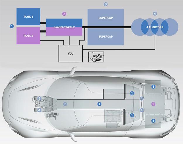 a gen ve quant communique sur une batterie l 39 eau sal e. Black Bedroom Furniture Sets. Home Design Ideas
