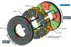 Moteurs électriques pour l'auto : Magnax mise sur le flux axial